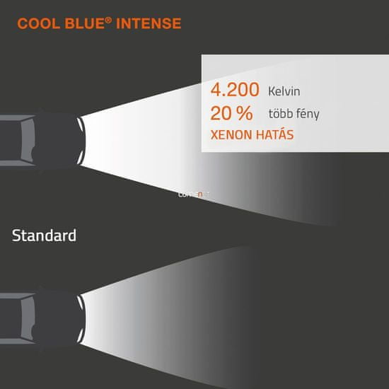 Osram żarówki samochodowe Cool Blue Intense Xenon Effect H1 + 20%, 12V, 55W