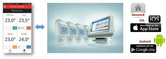 Honeywell Evohome Starter Set 3 CZ, Evohome Touch WiFi + 3x termohlavice + BDR91, +5% ErP 8 - zánovné