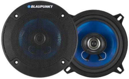 Blaupunkt koaksialni zvočniki ICx 542