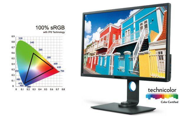 Oszałamiająca dokładność kolorów: 10-bit, 100% sRGB i Rec.709