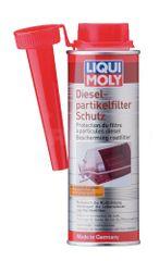 Liqui Moly zaščita filtra trdih delcev, 250 ml
