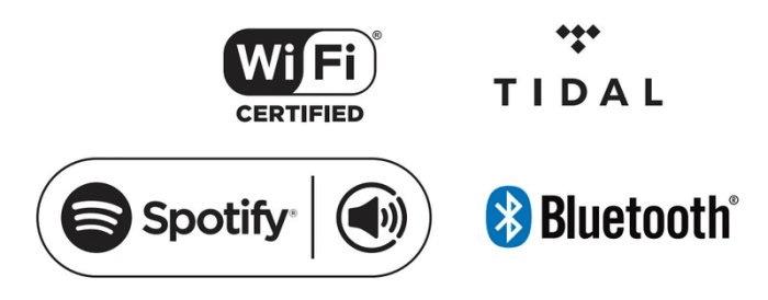 Wi-Fi, AirPlay, Spotify a Bluetooth
