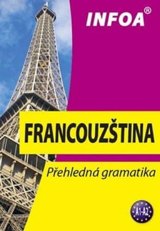 Navrátilová Jana: Francouzština - Přehledná gramatika (nové vydání)