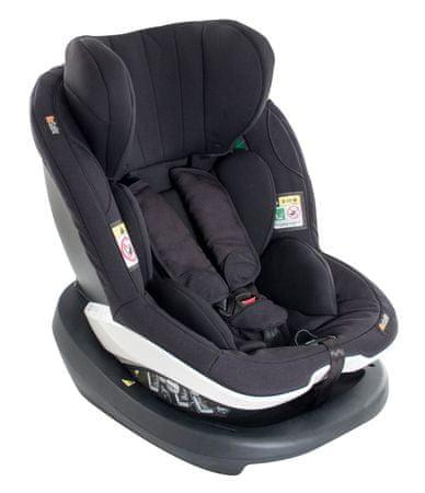 BeSafe iZi Modular, Black Cab