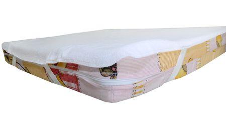 COSING Higiénikus matracvédő