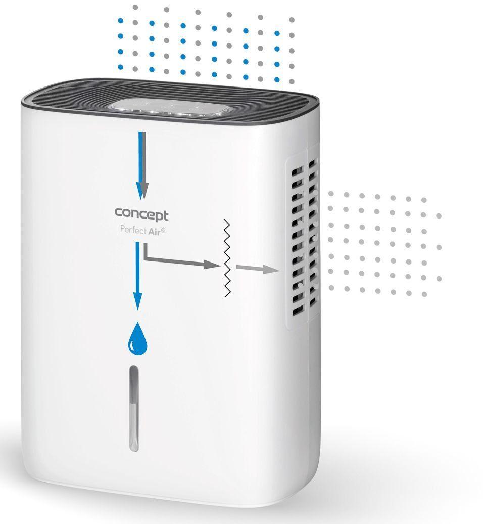Concept OV1000 Perfect Air režimy odvlhčování