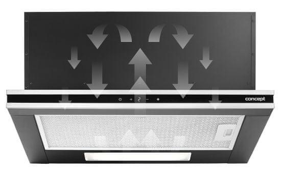 Concept OPV3860 vestavná digestoř
