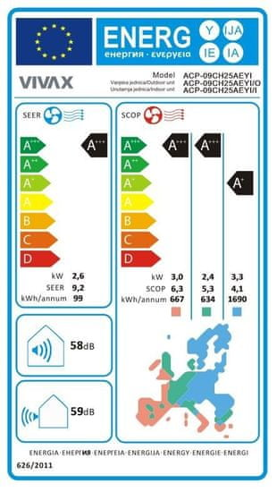 Vivax klimatska naprava ACP-09CH25AEYI
