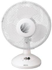 ECG ventilator FT 23a