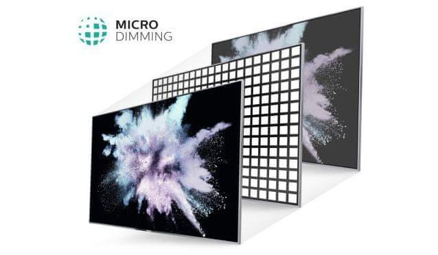 micro_dimming