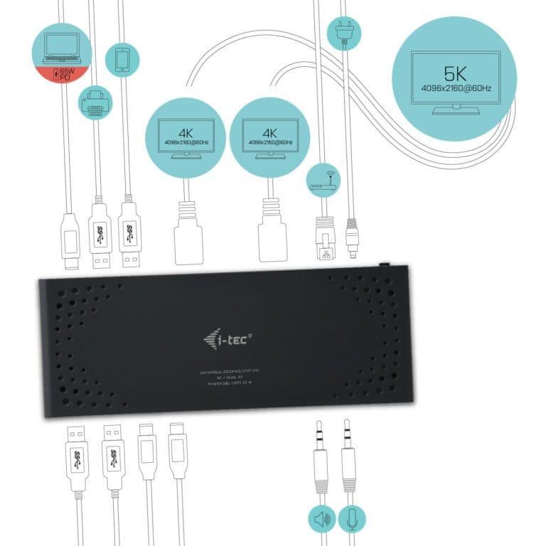 I-TEC USB 3.0 / USB-C 5K Univerzální dualní dokovací stanice, 2x 4K video + Power Delivery CADUA4KDOCKPDL