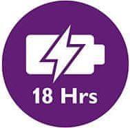 Philips Avent SCD723/26 až 18 h provozu na 1 nabití