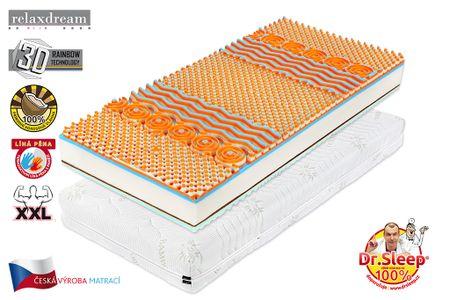 MALL Relaxdream Antonie Plus AKCIA 1+1 matrac - 90x200 cm
