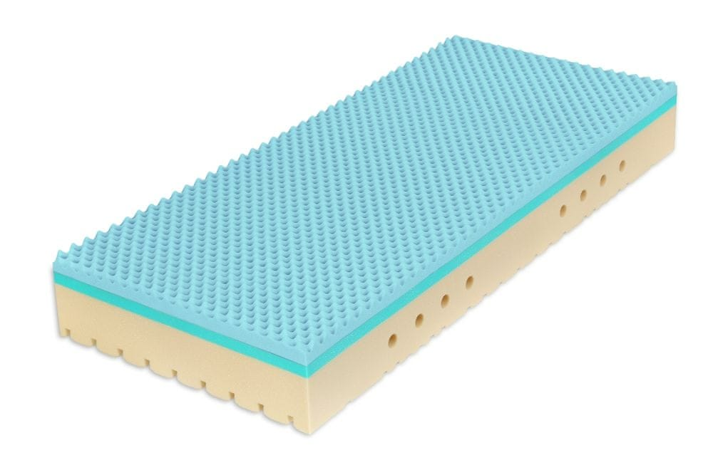 Tropico Super Fox Blue Wellness 18 AKCE 1+1 matrace - 90x200 cm