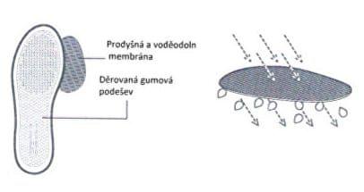 Geox Pánske športové tenisky Nebula A Navy U92D7A-01122-C4002 (Veľkosť 43) ccf224d35d