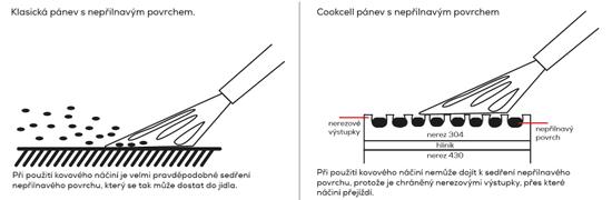 Orion COOKCELL serpenyő, tapadásmentes felület 3 rétegű 24 cm