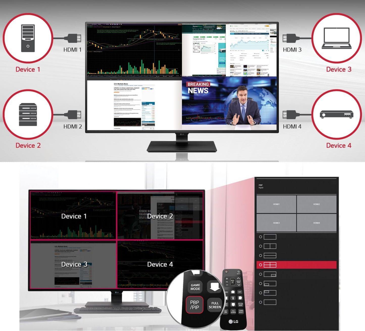 IPS 4K UHD monitor 43UD79