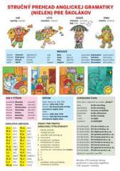 autor neuvedený: Stručný prehľad anglickej gramatiky (nielen) pre školákov