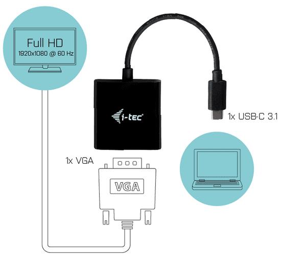 I-TEC adapter Full HD USB-C na VGA 1920×1080p/60Hz C31VGA60HZP