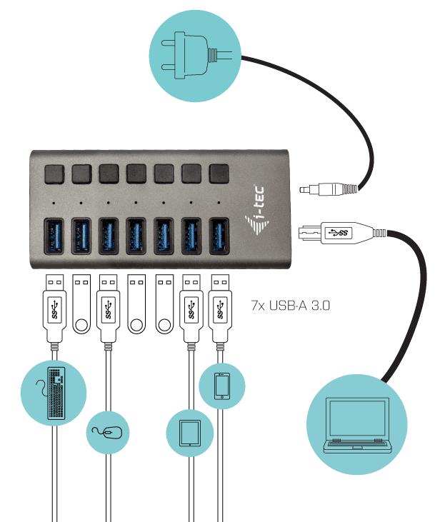 I-TEC USB 3.0 Charging HUB 7 port s napájecím adaptérem 36 W U3CHARGEHUB7