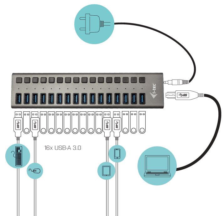 I-TEC USB 3.0 Charging HUB 16 port s napájecím adaptérem 90 W U3CHARGEHUB16