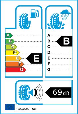 Goodyear guma EfficientGrip SUV 225/60R17 99H FP