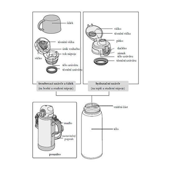 Thermos Dětská termoska s dvěma uzávěry 1000 ml