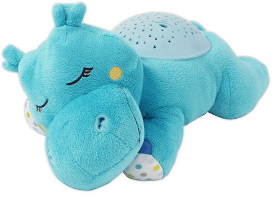 Summer Infant Haver alváshoz