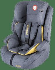 Lionelo Autosedačka 9-36 Kg Nico 2020 Yellow