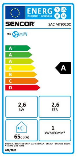 SENCOR klimatizácia SAC MT9020C 9 000 BTU, 91 m3
