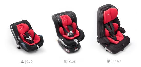 More Babypack Polstrování pásů do autosedačky