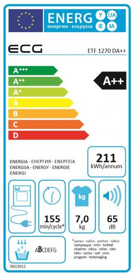 ECG sušička prádla ETF 1270 DA++