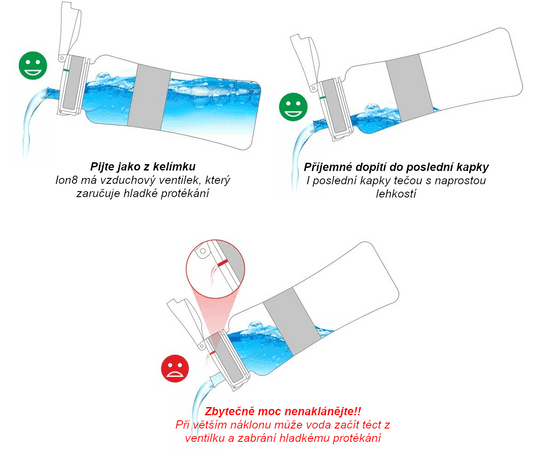 ion8 Láhev na vodu One Touch 500 ml tyrkysová