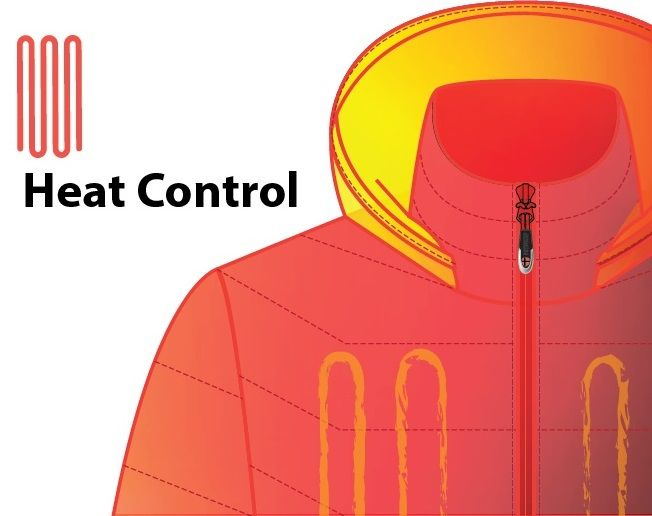Heat Control Garmet