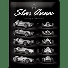 Postershop Plechová cedule: Mercedes-Benz (Silver Arrows Chart) - 40x30 cm