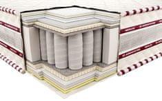 NEOLUX Spring Mattress madrac 3D Magnat, 90×190 cm