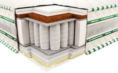 NEOLUX Spring Mattress 3D madrac Magnat ultra coconut, 90×200 cm