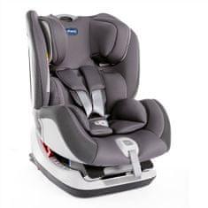 Chicco Autosedačka Seat UP - Pearl 0-25 kg