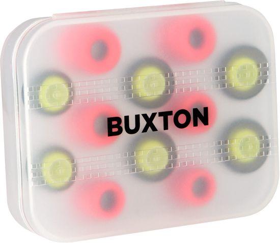 Buxton BET 101