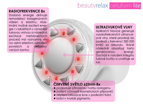 BeautyRelax Celluform Lite estetski uređaj