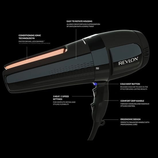 Revlon SALON 360 SURROUND™
