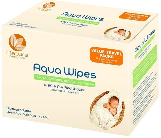 Aqua Wipes Vlhčené ubrousky - BOX 12x12 ks