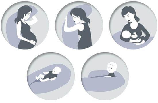 Theraline jastuk za majčinstvo i njegu, sivi sa zvjezdama