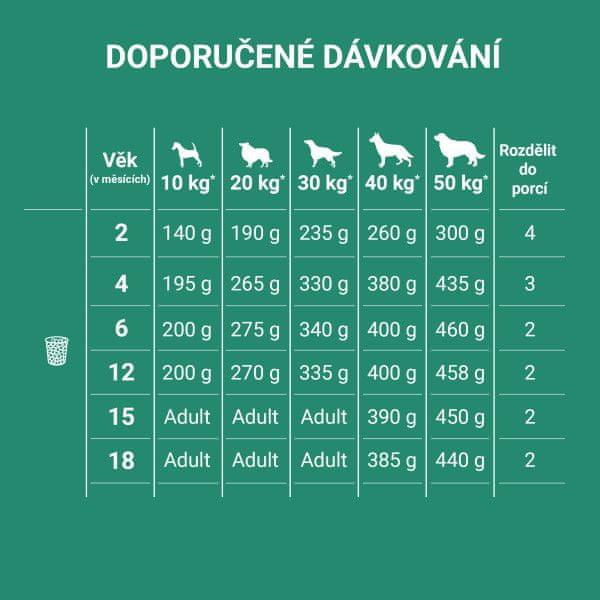 Nutro Grain Free granule s jehněčím pro štěňata 1,4 kg