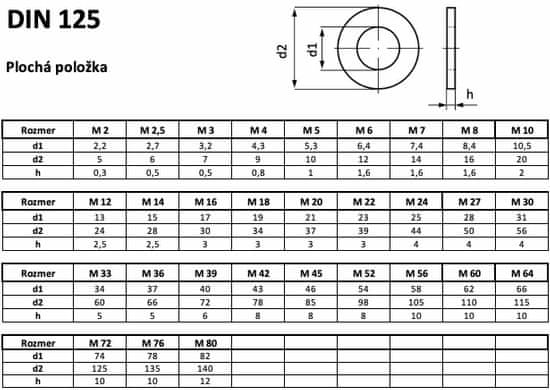 VKP STEEL DIN 125A M 39/40/72/6,0 ZN plochá podložka