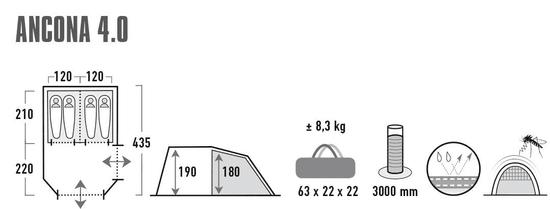 High Peak Stan Ancona 4.0 - použité