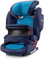 RECARO Monza Nova IS Seatfix xenon blue