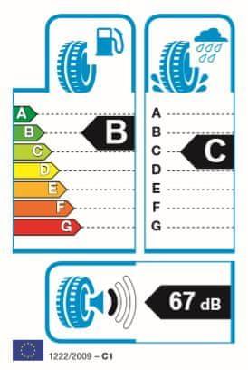 Goodyear guma EfficientGrip Performance 185/60 R15 84H
