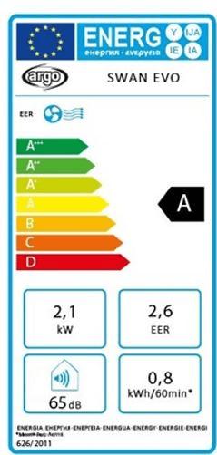 Argo Swan Evo prenosna klimatska naprava
