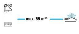 Gardena 9025-29 Pompa zanurzeniowo-ciśnieniowa 4700/2 inox